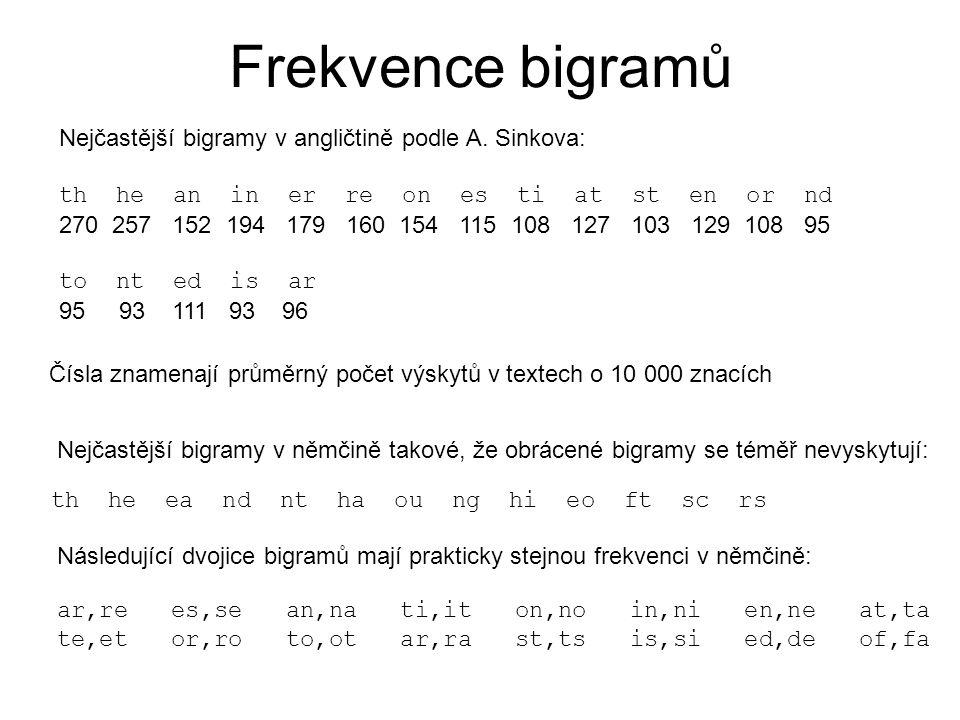 Frekvence bigramů Nejčastější bigramy v angličtině podle A. Sinkova: