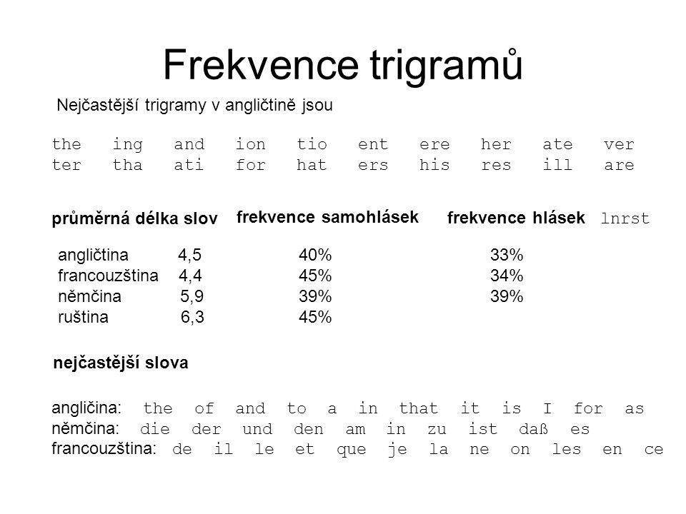Frekvence trigramů Nejčastější trigramy v angličtině jsou
