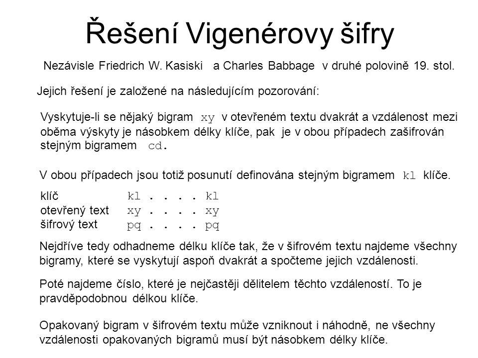 Řešení Vigenérovy šifry