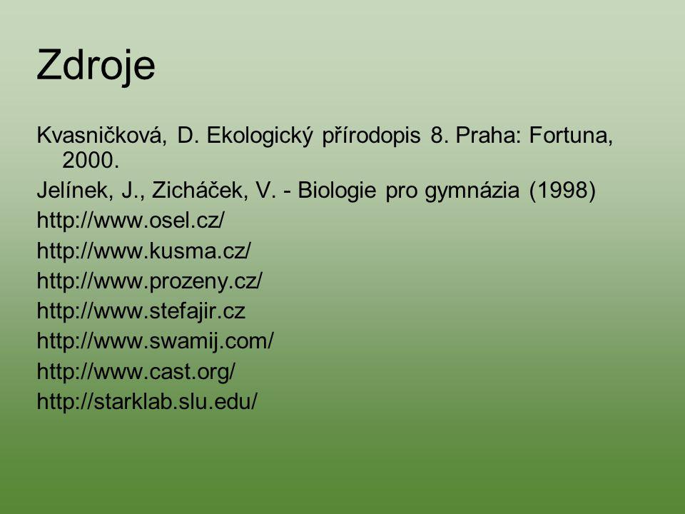 Zdroje Kvasničková, D. Ekologický přírodopis 8. Praha: Fortuna, 2000.