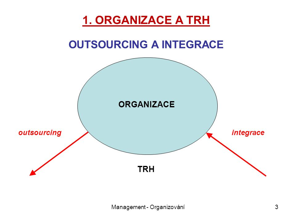 OUTSOURCING A INTEGRACE