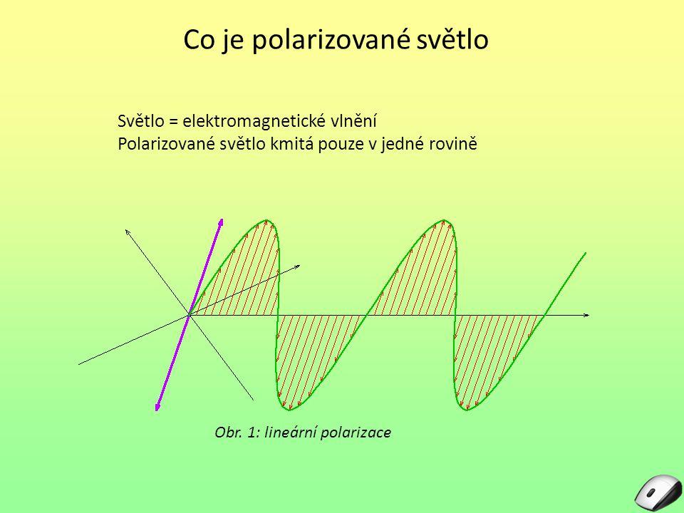 Co je polarizované světlo