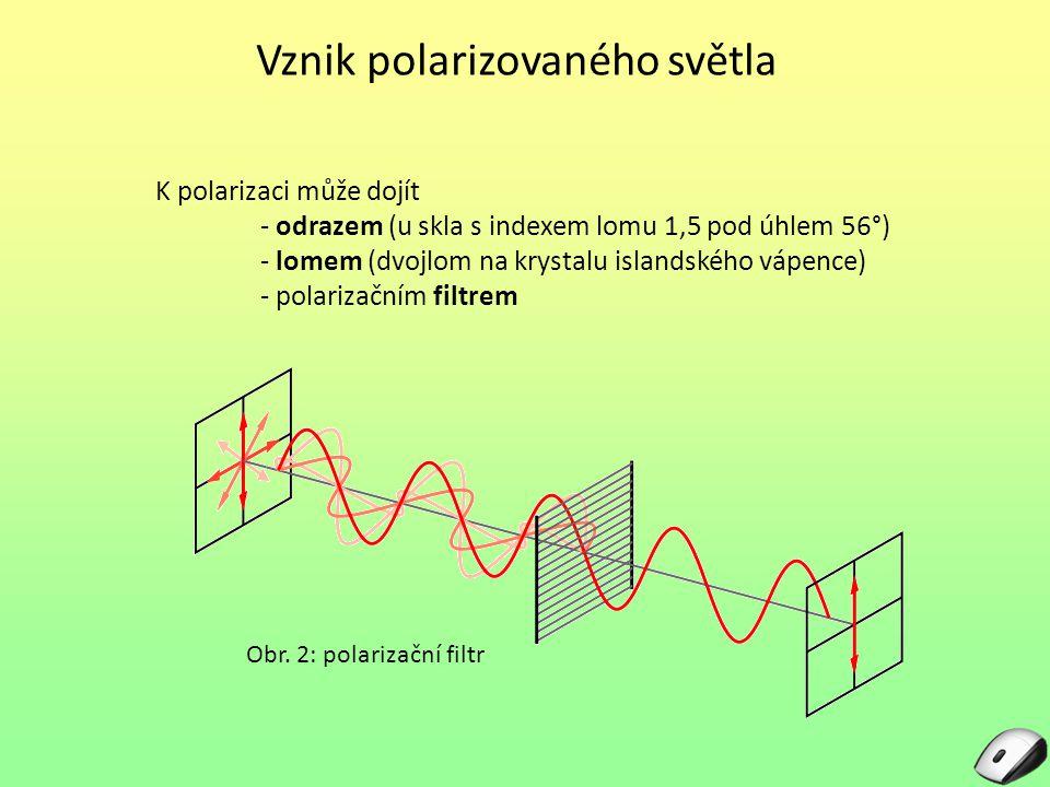 Vznik polarizovaného světla