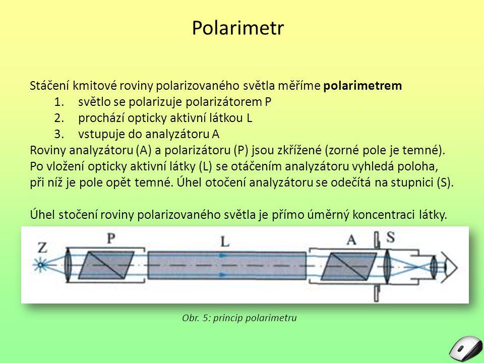 Polarimetr Stáčení kmitové roviny polarizovaného světla měříme polarimetrem. světlo se polarizuje polarizátorem P.