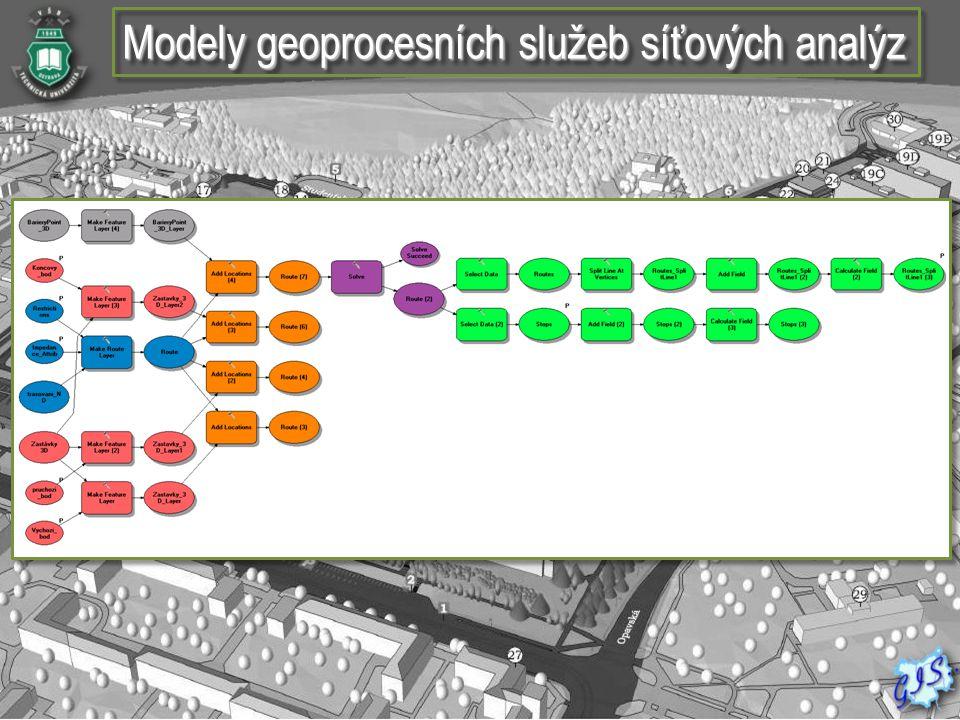 Modely geoprocesních služeb síťových analýz
