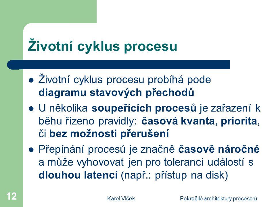 Životní cyklus procesu