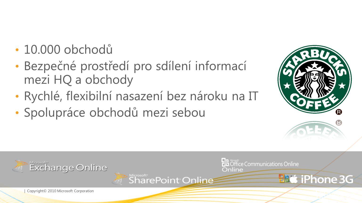 Bezpečné prostředí pro sdílení informací mezi HQ a obchody