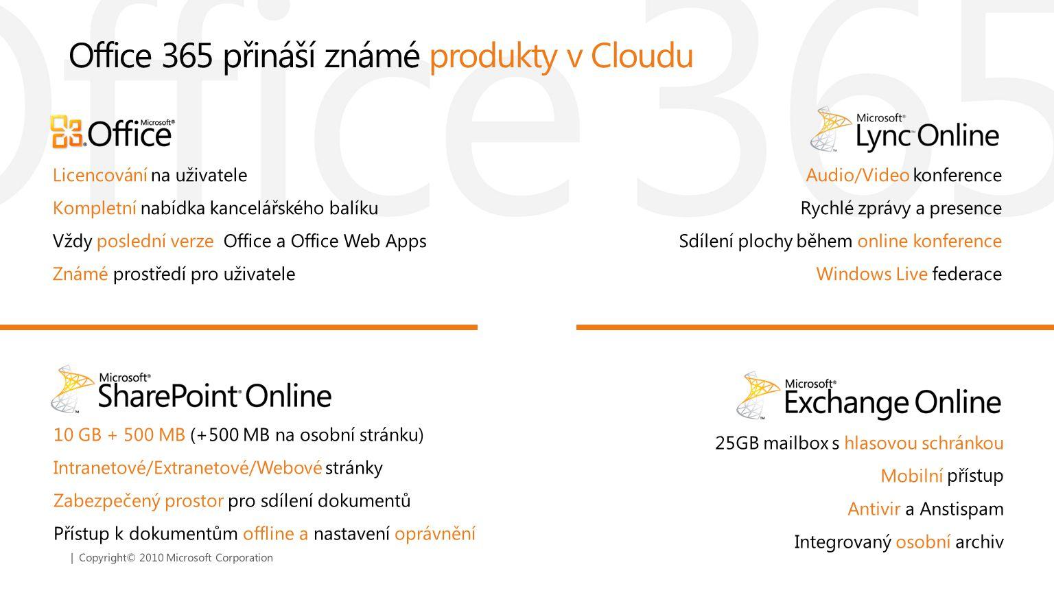 Office 365 přináší známé produkty v Cloudu
