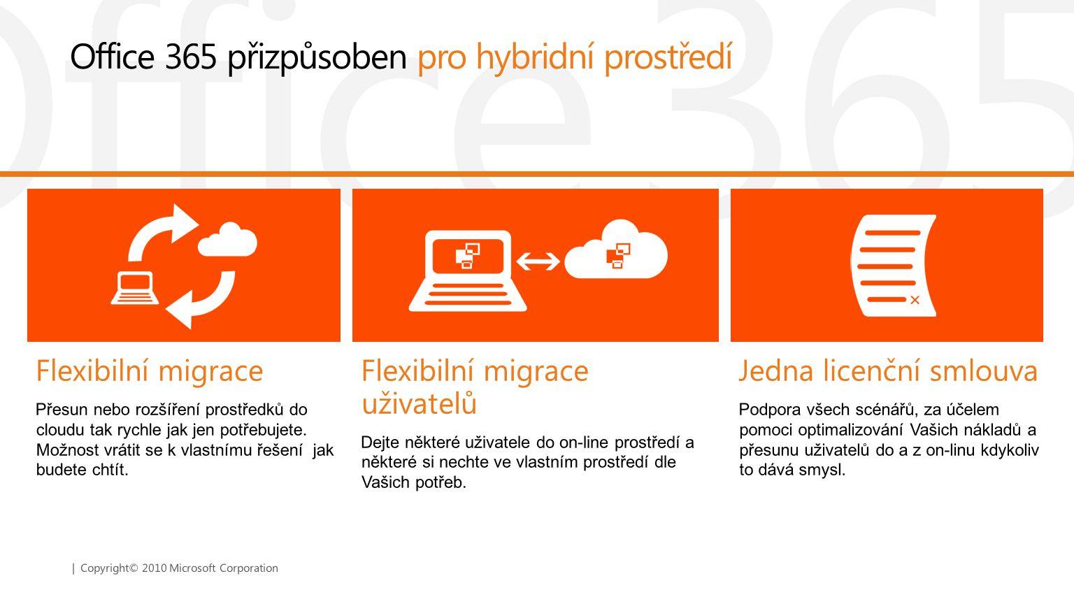 Office 365 přizpůsoben pro hybridní prostředí