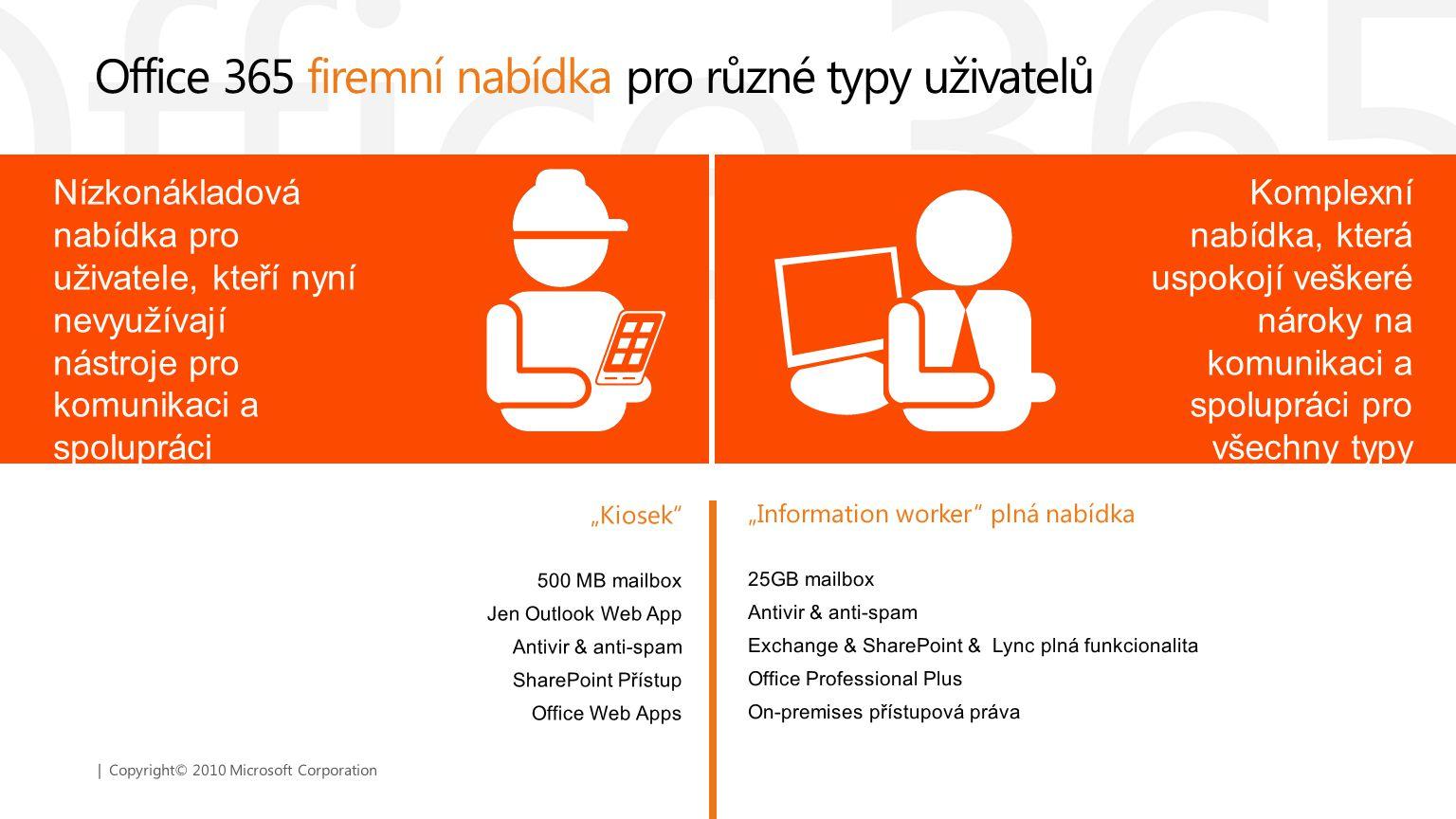 Office 365 firemní nabídka pro různé typy uživatelů
