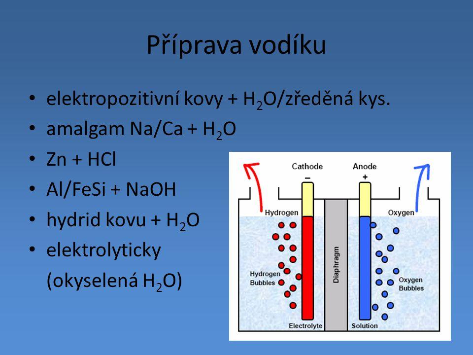 Příprava vodíku elektropozitivní kovy + H2O/zředěná kys.