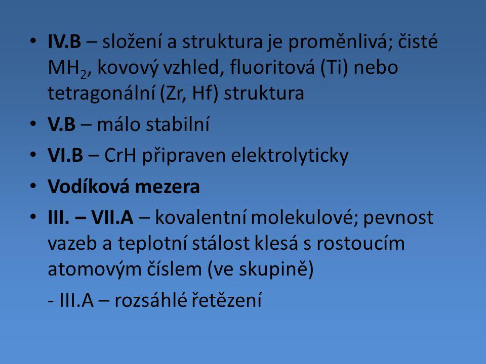 IV.B – složení a struktura je proměnlivá; čisté MH2, kovový vzhled, fluoritová (Ti) nebo tetragonální (Zr, Hf) struktura