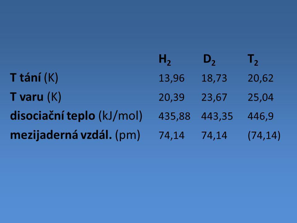 H2 D2 T2 T tání (K) 13,96 18,73 20,62 T varu (K) 20,39 23,67 25,04 disociační teplo (kJ/mol) 435,88 443,35 446,9 mezijaderná vzdál.