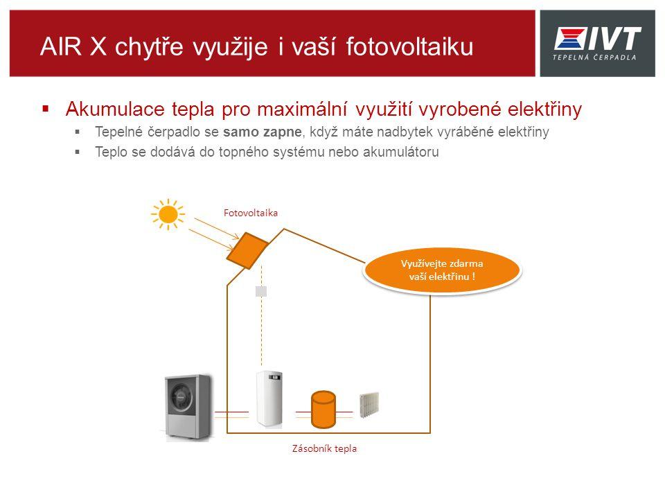 AIR X chytře využije i vaší fotovoltaiku