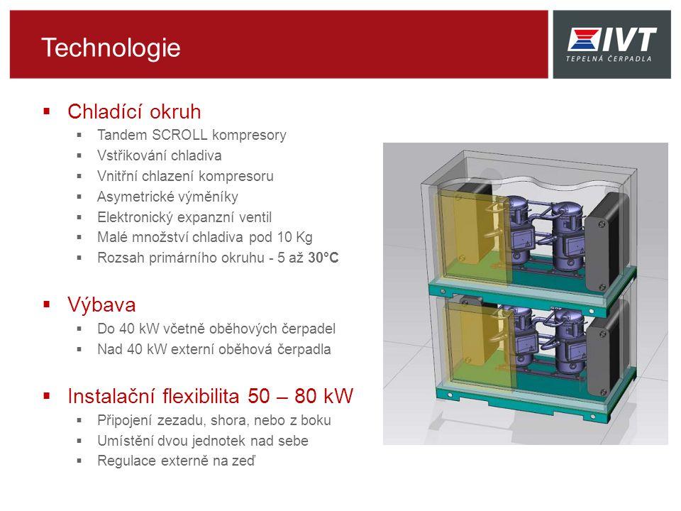 Technologie Chladící okruh Výbava Instalační flexibilita 50 – 80 kW