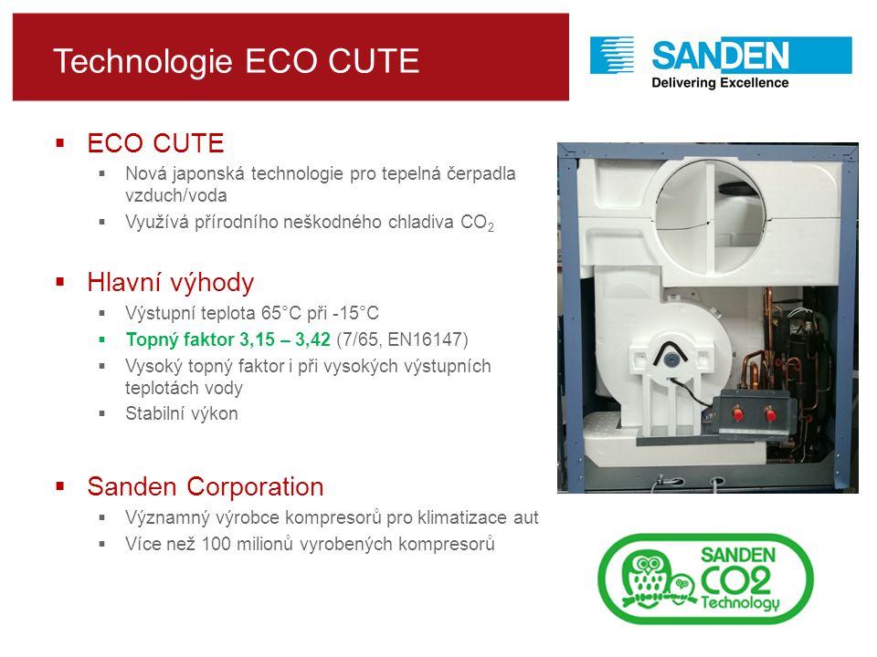 Technologie ECO CUTE ECO CUTE Hlavní výhody Sanden Corporation