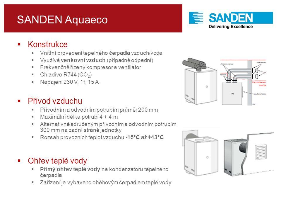 SANDEN Aquaeco Konstrukce Přívod vzduchu Ohřev teplé vody