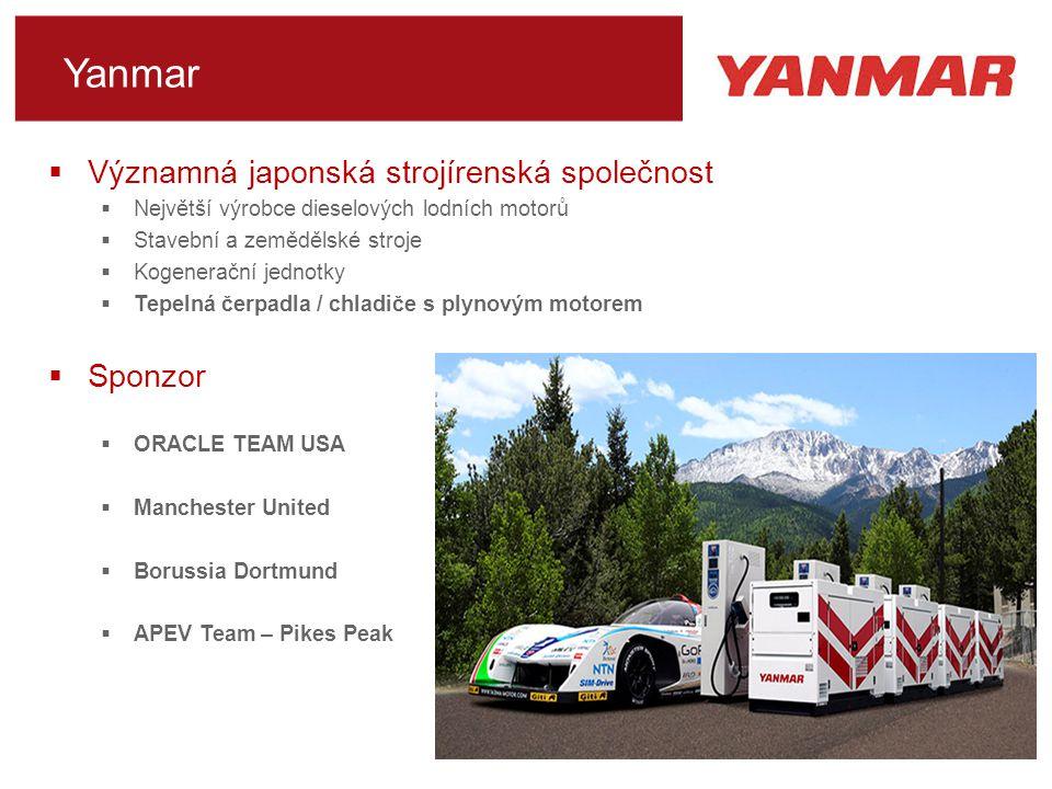 Yanmar Významná japonská strojírenská společnost Sponzor