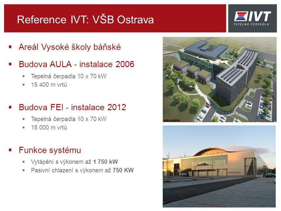 Reference IVT: VŠB Ostrava