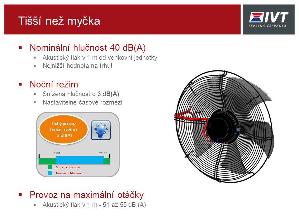 Tišší než myčka Nominální hlučnost 40 dB(A) Noční režim