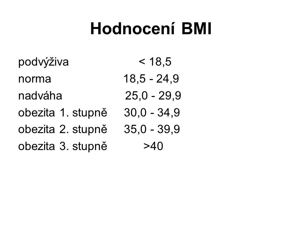 Hodnocení BMI podvýživa < 18,5 norma 18,5 - 24,9