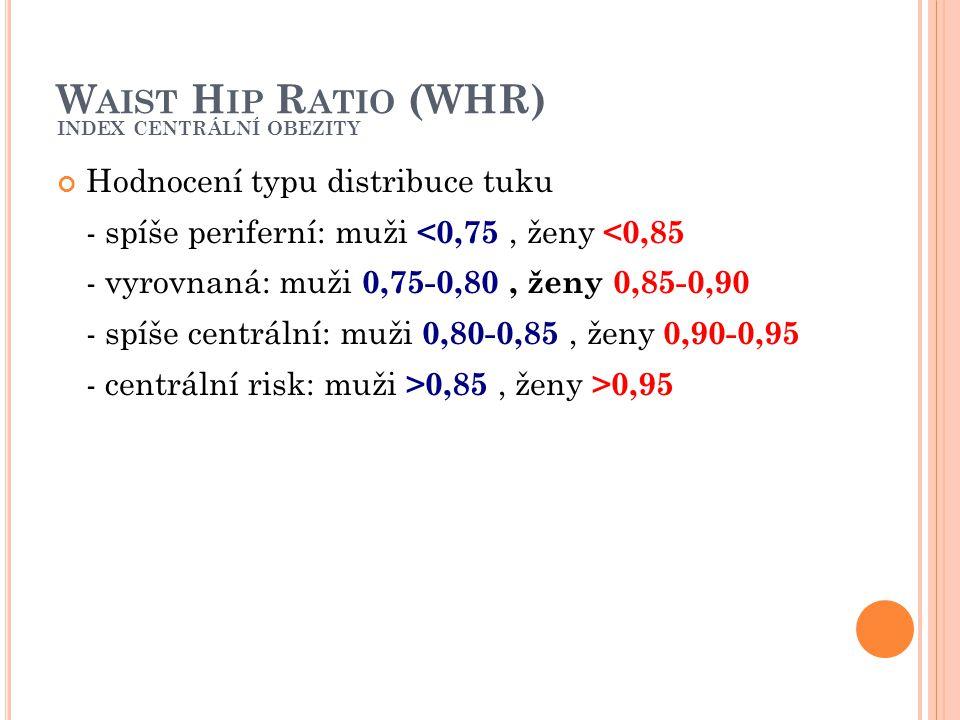Waist Hip Ratio (WHR) index centrální obezity