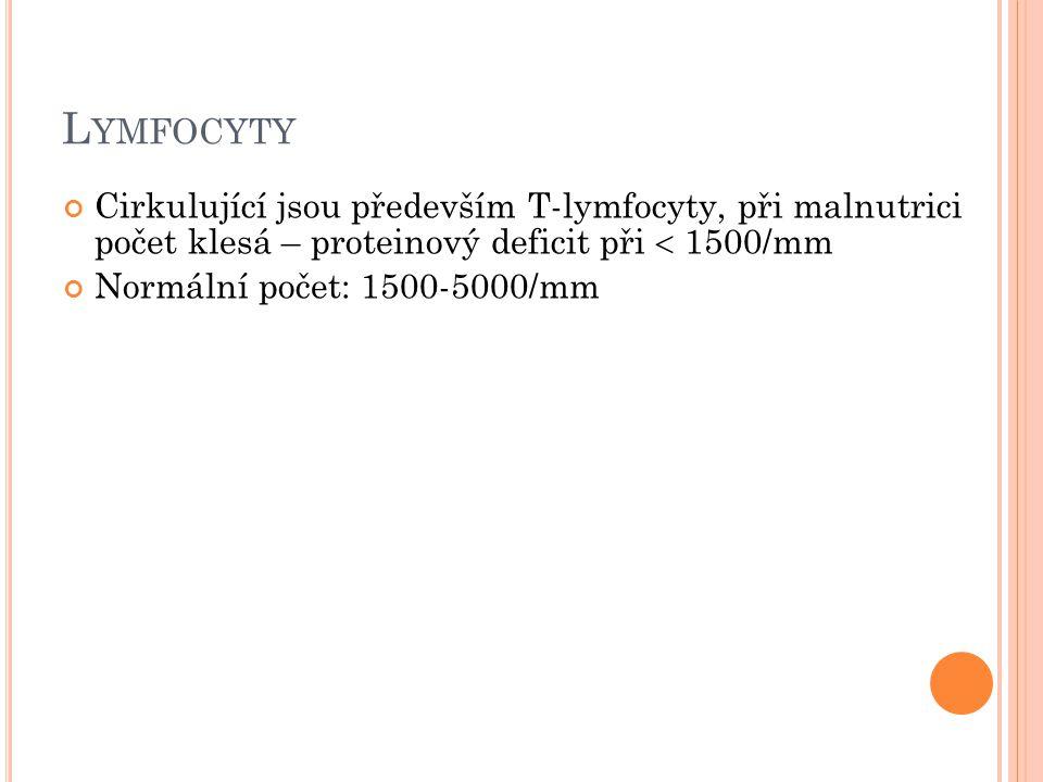 Lymfocyty Cirkulující jsou především T-lymfocyty, při malnutrici počet klesá – proteinový deficit při  1500/mm.
