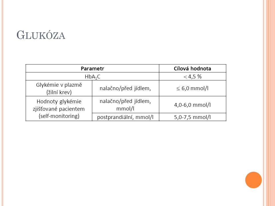 Glukóza Parametr Cílová hodnota HbA1C < 4,5 % Glykémie v plazmě
