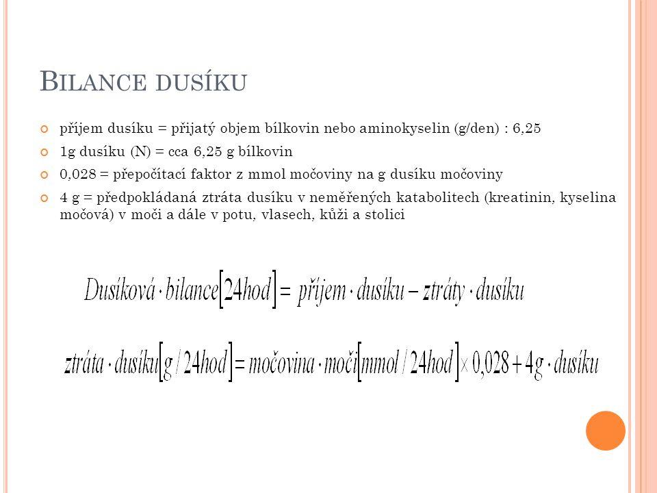 Bilance dusíku příjem dusíku = přijatý objem bílkovin nebo aminokyselin (g/den) : 6,25. 1g dusíku (N) = cca 6,25 g bílkovin.