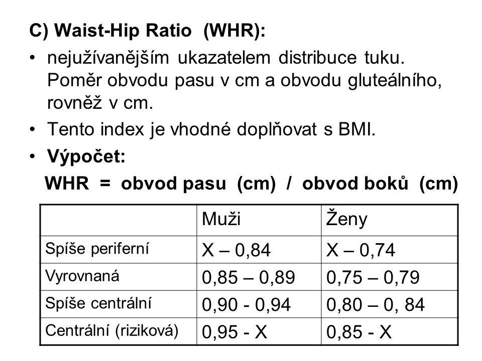 C) Waist-Hip Ratio (WHR):