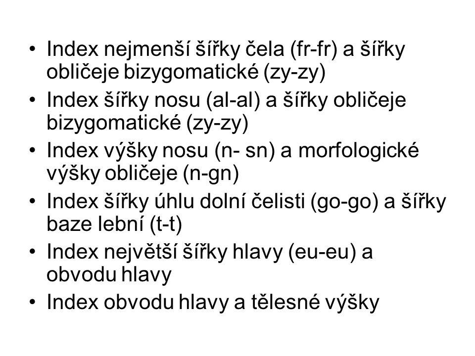 Index nejmenší šířky čela (fr-fr) a šířky obličeje bizygomatické (zy-zy)