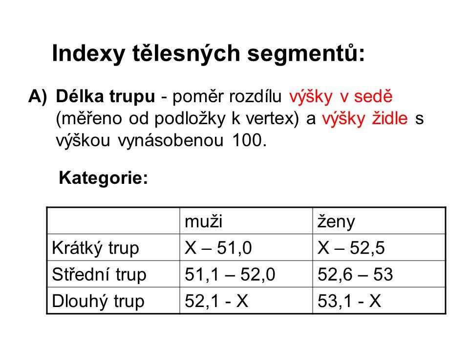 Indexy tělesných segmentů: