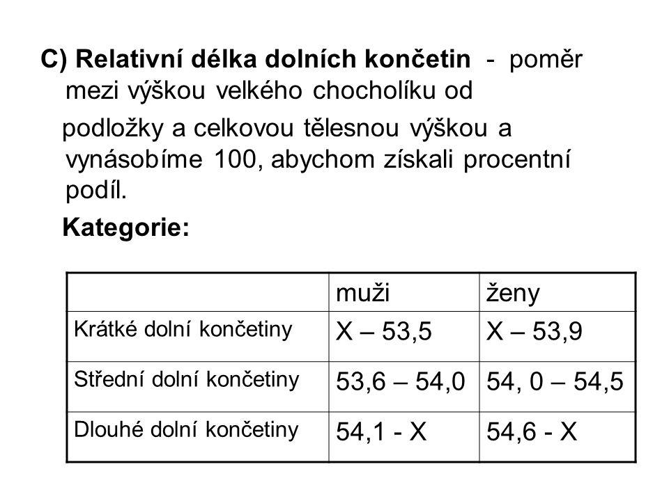 C) Relativní délka dolních končetin - poměr mezi výškou velkého chocholíku od