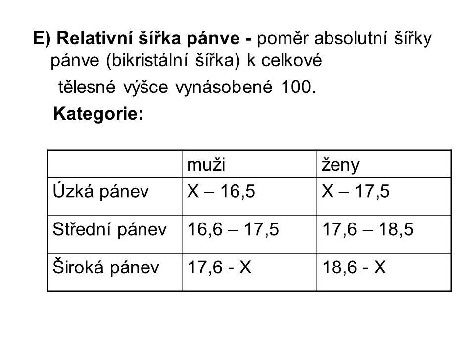 E) Relativní šířka pánve - poměr absolutní šířky pánve (bikristální šířka) k celkové