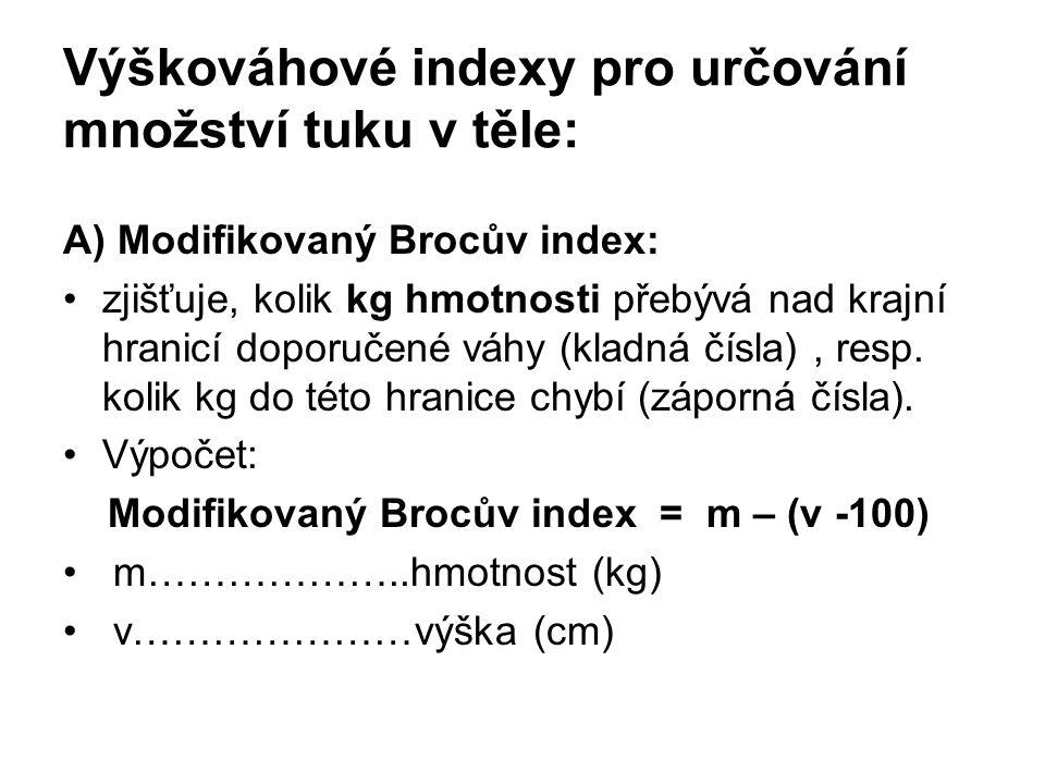 Výškováhové indexy pro určování množství tuku v těle: