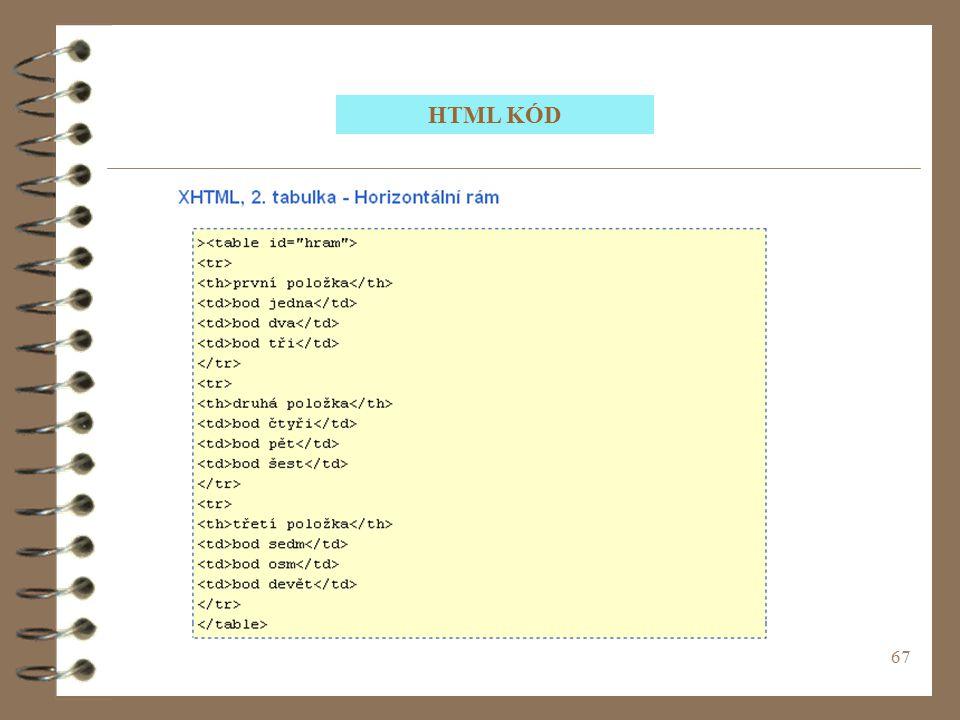 HTML KÓD