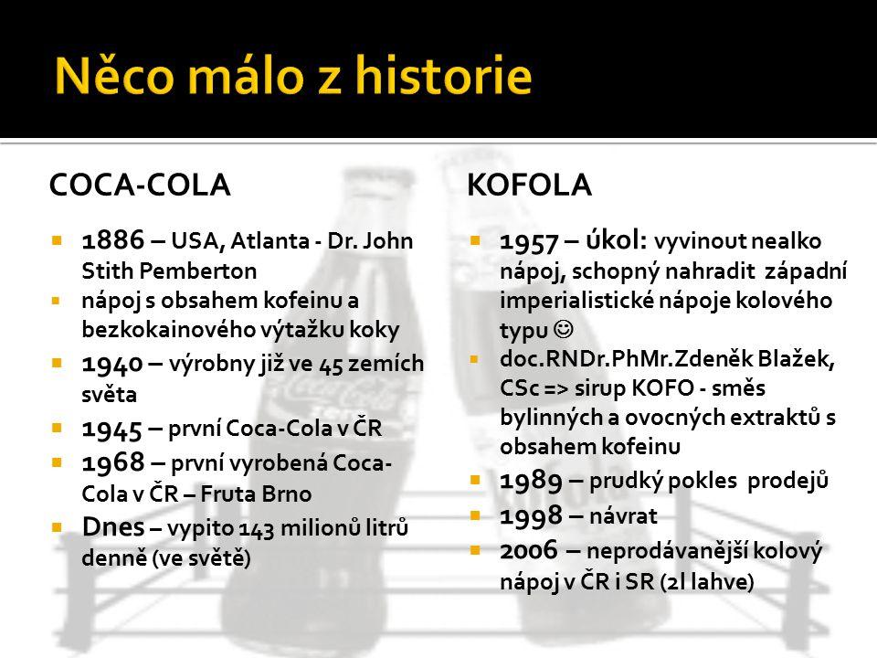 Něco málo z historie Coca-Cola Kofola