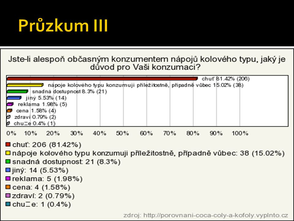 Průzkum III
