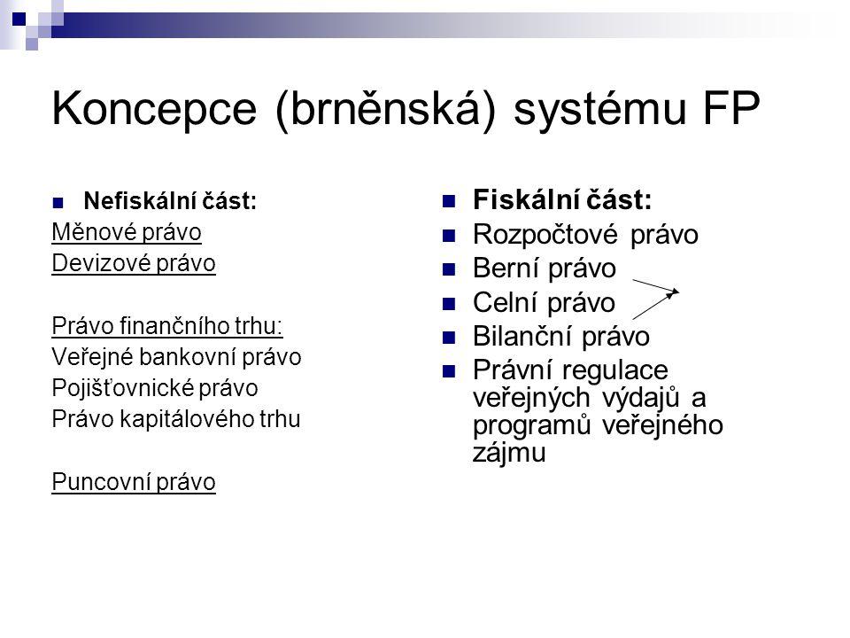 Koncepce (brněnská) systému FP
