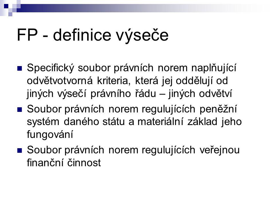 FP - definice výseče
