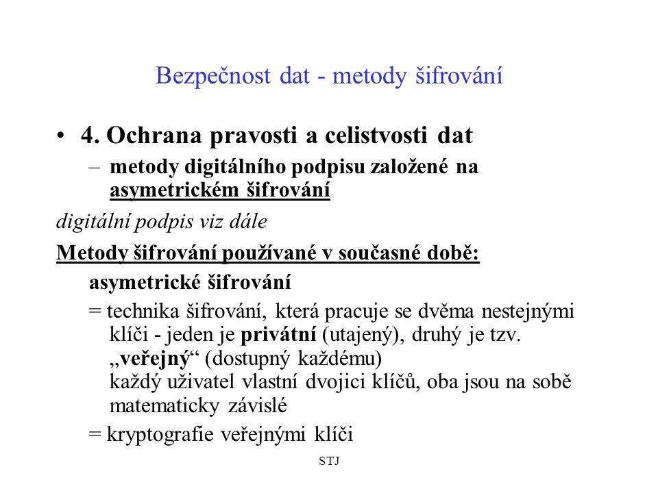 Bezpečnost dat - metody šifrování