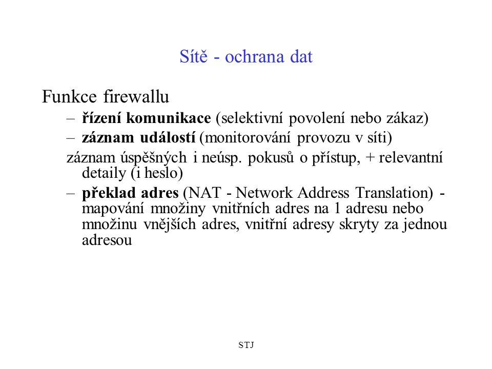Sítě - ochrana dat Funkce firewallu