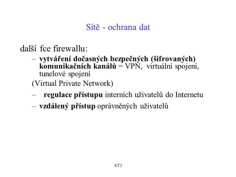 Sítě - ochrana dat další fce firewallu: