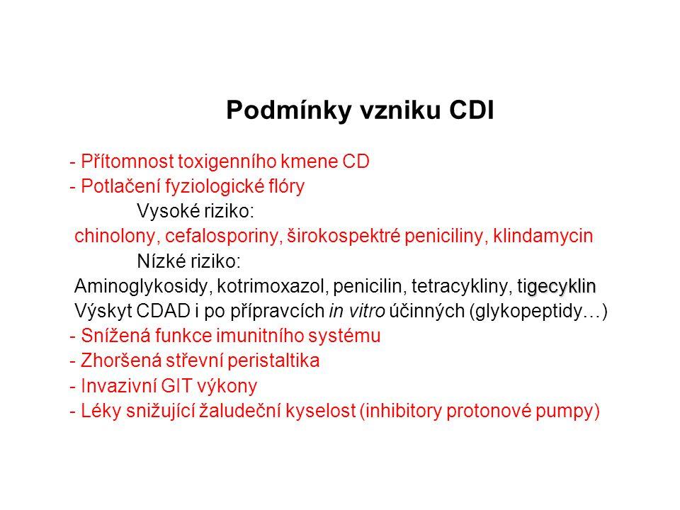 Podmínky vzniku CDI - Přítomnost toxigenního kmene CD