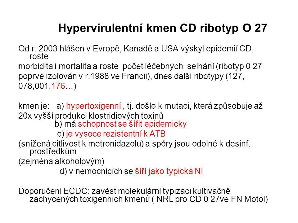 Hypervirulentní kmen CD ribotyp O 27