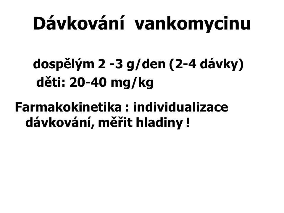 Dávkování vankomycinu