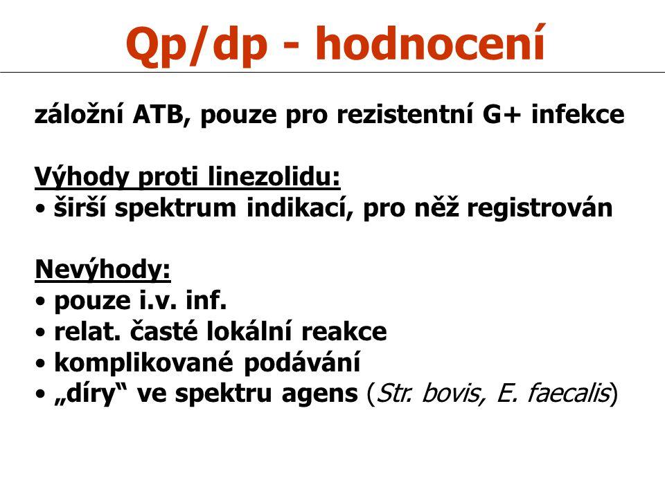 Qp/dp - hodnocení záložní ATB, pouze pro rezistentní G+ infekce