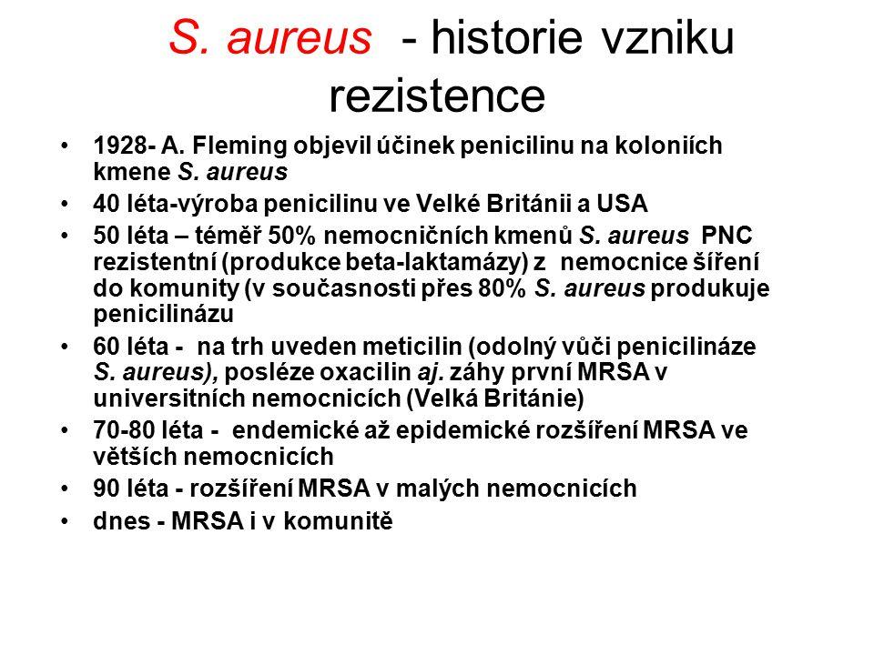 S. aureus - historie vzniku rezistence