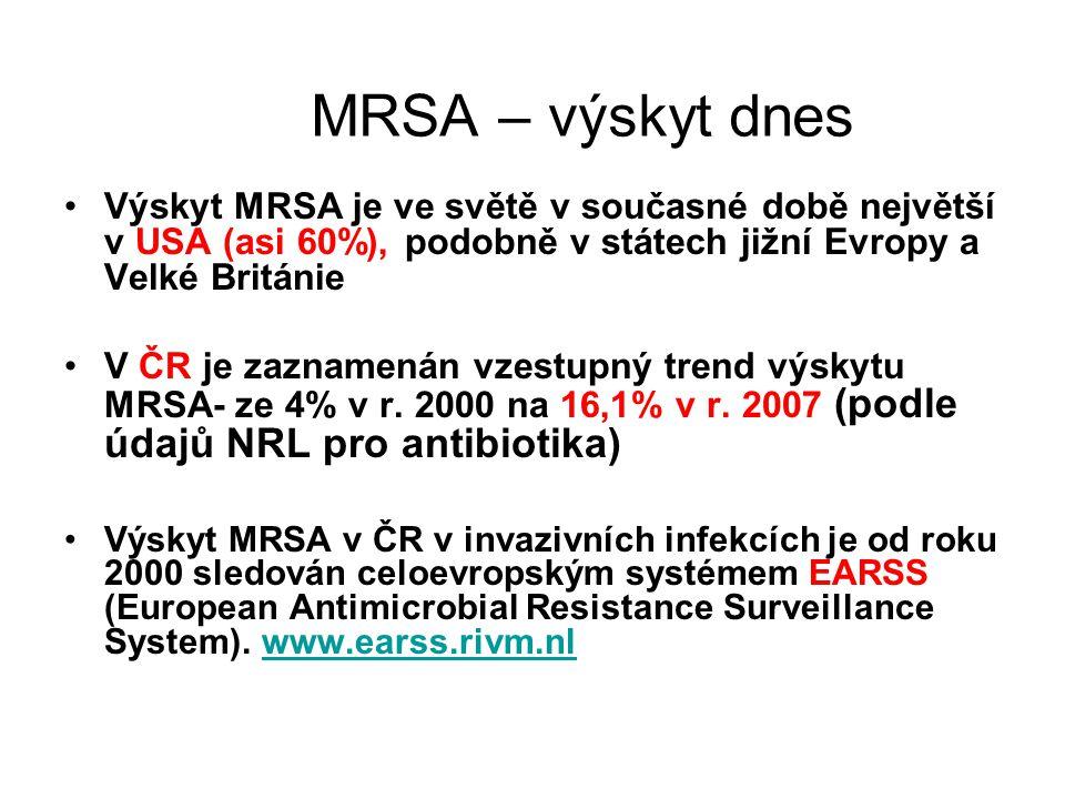MRSA – výskyt dnes Výskyt MRSA je ve světě v současné době největší v USA (asi 60%), podobně v státech jižní Evropy a Velké Británie.
