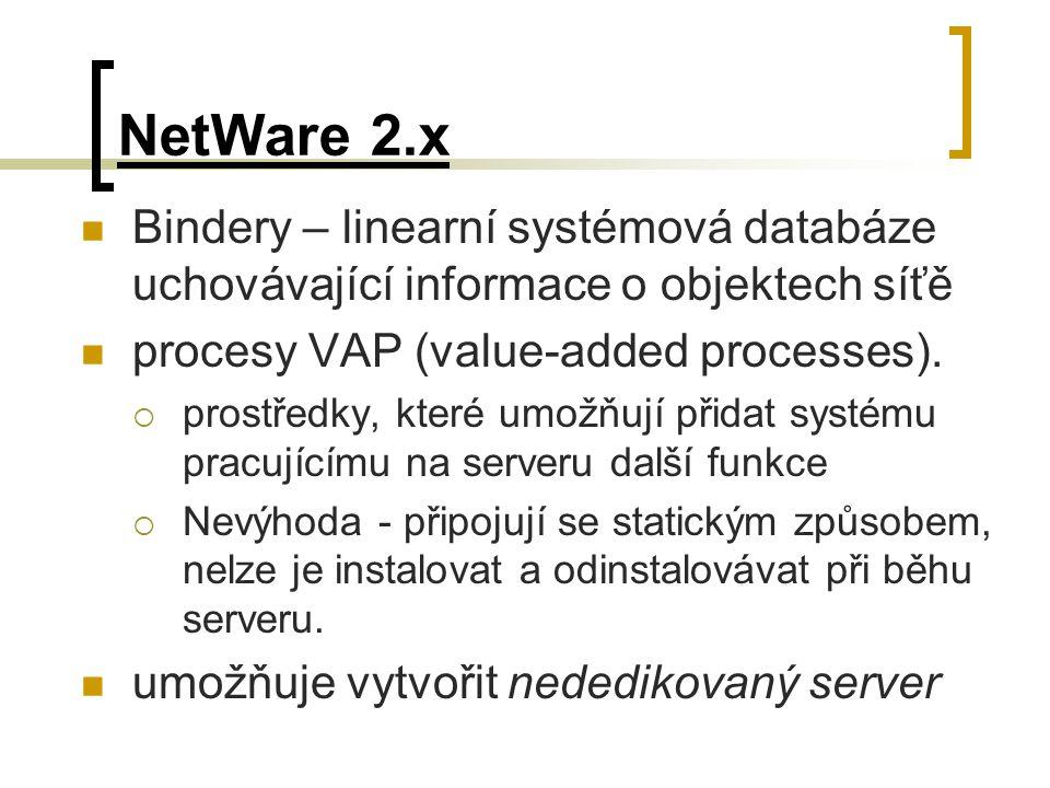 NetWare 2.x Bindery – linearní systémová databáze uchovávající informace o objektech síťě. procesy VAP (value-added processes).